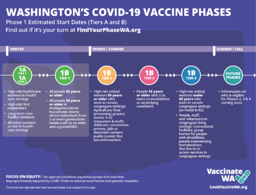 VaccinationPhasesInfographic-1-18-21_Page_1